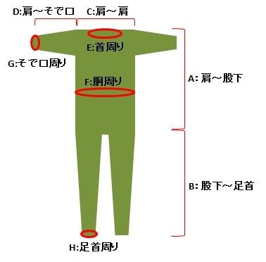 LKSサイズ図